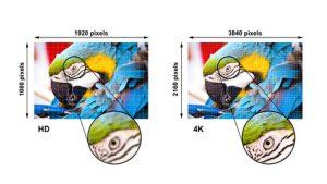 4K Auflösung im Vergleich zu FullHD